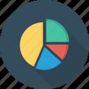 analysis, analytics, analyze, bar, business, chart, diagram, finance, graph, pie, pie chart icon, report, statistics icon