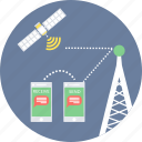 communication, internet, mobile, online, satellite, technology, wireless icon