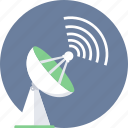 antenna, dish, internet, satellite, signal, technology, wireless icon
