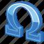 alfa, alpha, character, formula, greece, math, omega, special, theory icon