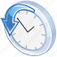 back, before, clock, glossy, history, left, previous, return, time icon