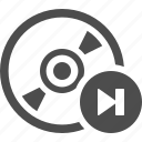 button, cd, disk, dvd, multimedia, skip