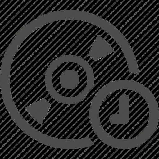 cd, clock, deadline, disk, dvd, time icon