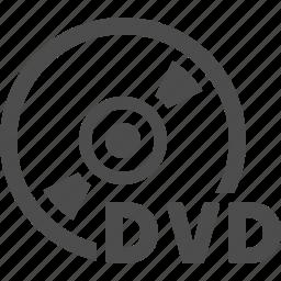 disk, dvd, multimedia icon