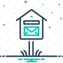 communicate, letterbox, mail box, message, pobox, postage, receiver icon