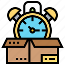 fixed, period, task, timeboxing, timeline