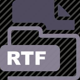 data format, filetype, rtf icon