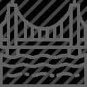 bridge, francisco, gate, golden, landmark, san, usa
