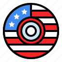 america, cd, disc, music, song, usa