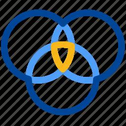 analytics, areas, chart, diagrams, intersection, statistics, venn diagram icon