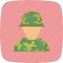 army, force, military, soldier icon