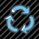 arrow, direction, navigation, recyle, sign, ui, web icon
