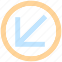 arrow, circle, down left, forward, material icon