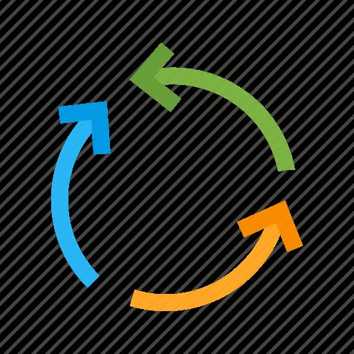 arrow, arrows, circle, circular, cycle, graphic, round icon