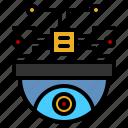 camera security, ai camera, artificial intelligence, ai control, cctv