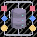 data, algorithm