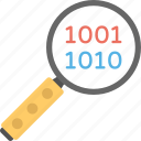 binary code monitoring, code development, computer technology, digital data search, error diagnosis