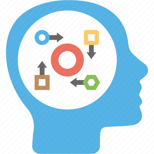 artificial brain, artificial intelligence, brain power, creative mind, thinking process icon