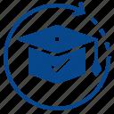 fast, graduation, learning, quick, skill icon