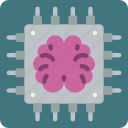 artificial, brain, chip, intelligence, machine, robot icon