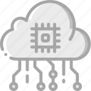 artificial, cloud, intelligence, machine, robot
