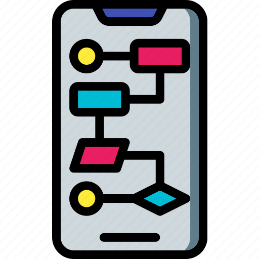 algorithm, artificial, intelligence, machine, phone, robot icon