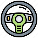 car, control, drive, steering, wheel icon