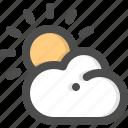 cloud, clouds, cloudy, sky, sun, sunny, weather