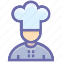 avatar, baker, bakery, beverage, chef, cook, cooking, food, kitchen, restaurant icon