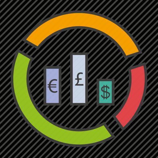 annual chart, chart, income, money, profit icon