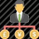 banker, businessman, cashflow, investor, management
