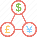 currency, dollar, foreign exchange, pound, yen icon