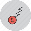 business, charge, finance, flow, funds, pound, trade icon