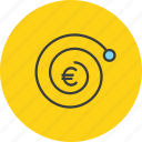 complexity, compound interest, euro, finance, growth, trade, value icon