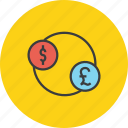 banking, currency, dollar, exchange, finance, foreign, pound icon