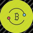 accounts, exchange, sync, transfer, bitcoin, online, transaction
