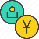 account, banking, business, chinese, finance, user, yuan icon