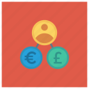 cash, finance, money, onlinepayment, payment, paymentmethod, salary icon