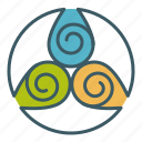circle, drop, sign, spa, spiral, trinity, triskelion icon