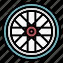 ride, rim, tire, tyre, wheel