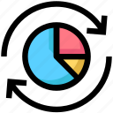 big data, graph, sync, update