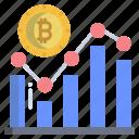 bar, graph