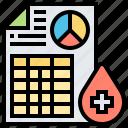 blood, document, medical, report, test
