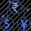 yen, exchange, business, coin, rupee, dollar, money