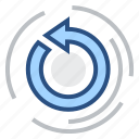 recovery, refresh, regeneration, reload, renew, update icon