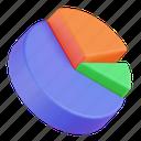 pie, chart, data, statistic, analytics
