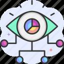 eye, vision, automation, futuristic, monitoring