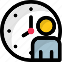 anxious businessman, deadline, punctual, time management, work time icon