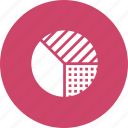 analytics, chart, circle, diagram, pie, statistics icon