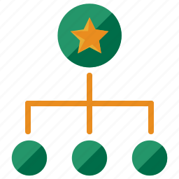 business, hierarchical, hierarchy, marketing, organization, team icon